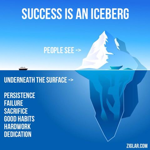 success-others-dont-see
